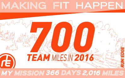 Milestone700